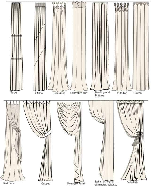 Hang Curtains how to choose and hang curtains - kristina wolf design